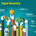 Go for Digital Marketing and Advertising Solutions to Market Your On the internet Enterprise